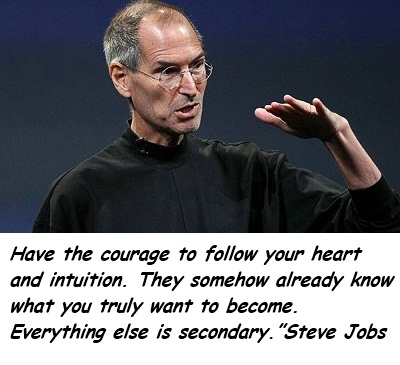 intuitive steve jobs the intuitive personality